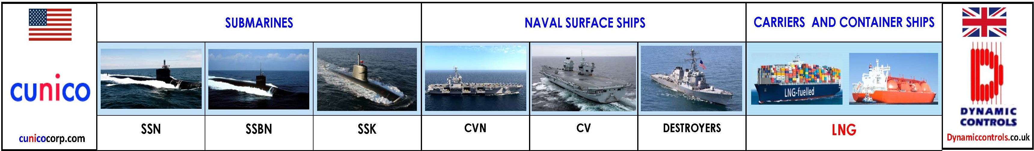 submarines and surface ships
